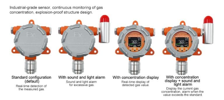 toxic and harmful gas sensor