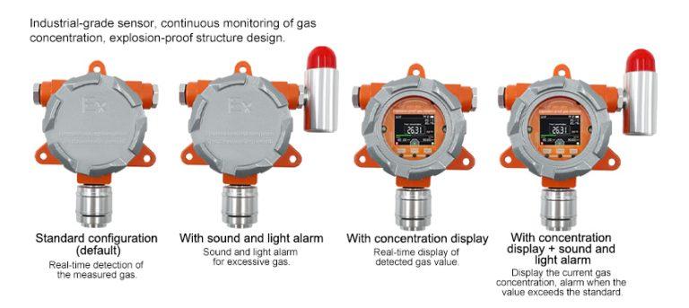 Gas detection alarm